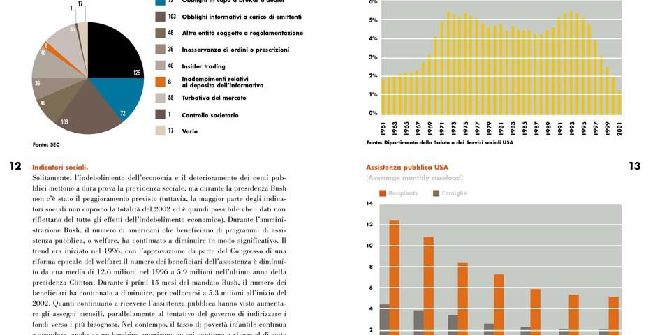 grafici aspenia2